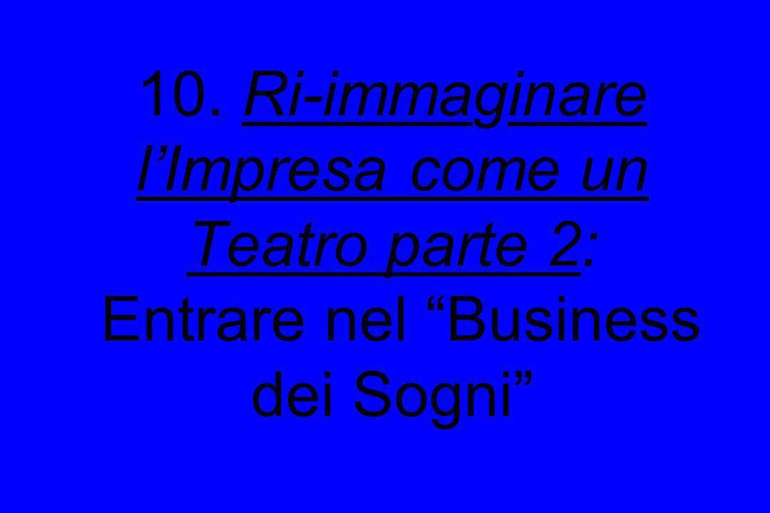 10. Ri-immaginare lImpresa come un Teatro parte 2: Entrare nel Business dei Sogni