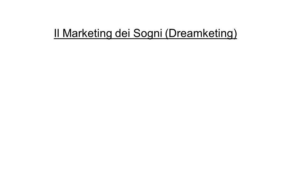 Il Marketing dei Sogni (Dreamketing) Dreamketing: Toccare i sogni dei clienti. Dreamketing: Larte di raccontare storie e intrattenere. Dreamketing: Pr