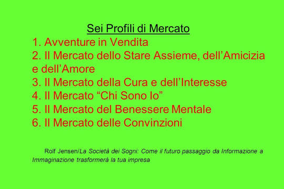 Sei Profili di Mercato 1. Avventure in Vendita 2. Il Mercato dello Stare Assieme, dellAmicizia e dellAmore 3. Il Mercato della Cura e dellInteresse 4.
