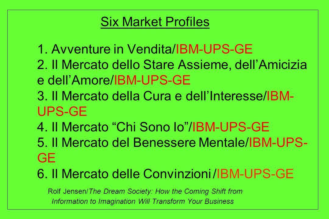 Six Market Profiles 1. Avventure in Vendita/IBM-UPS-GE 2. Il Mercato dello Stare Assieme, dellAmicizia e dellAmore/IBM-UPS-GE 3. Il Mercato della Cura