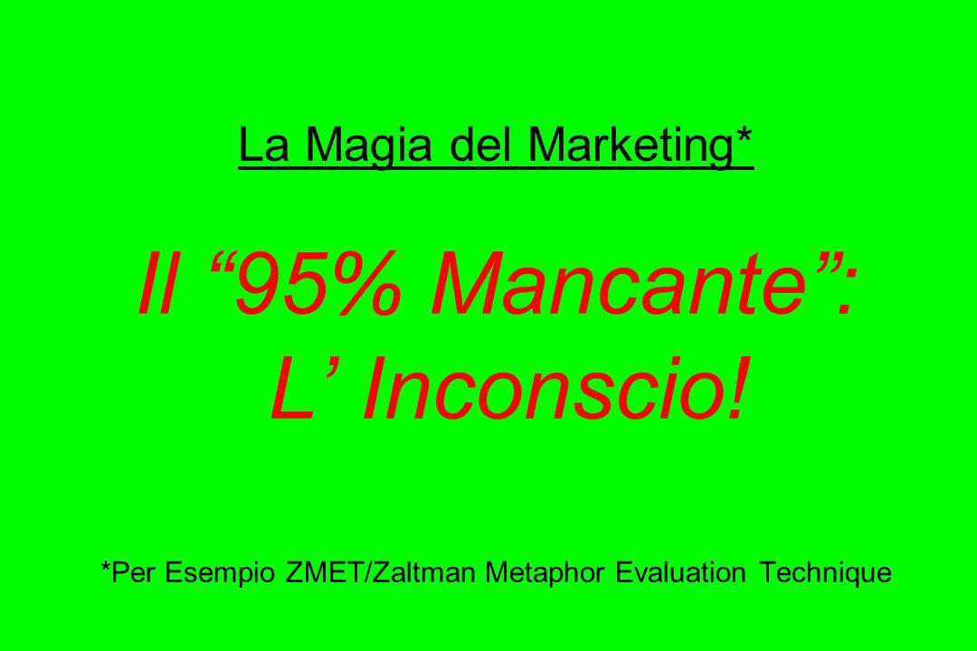 La Magia del Marketing* Il 95% Mancante: L Inconscio! *Per Esempio ZMET/Zaltman Metaphor Evaluation Technique