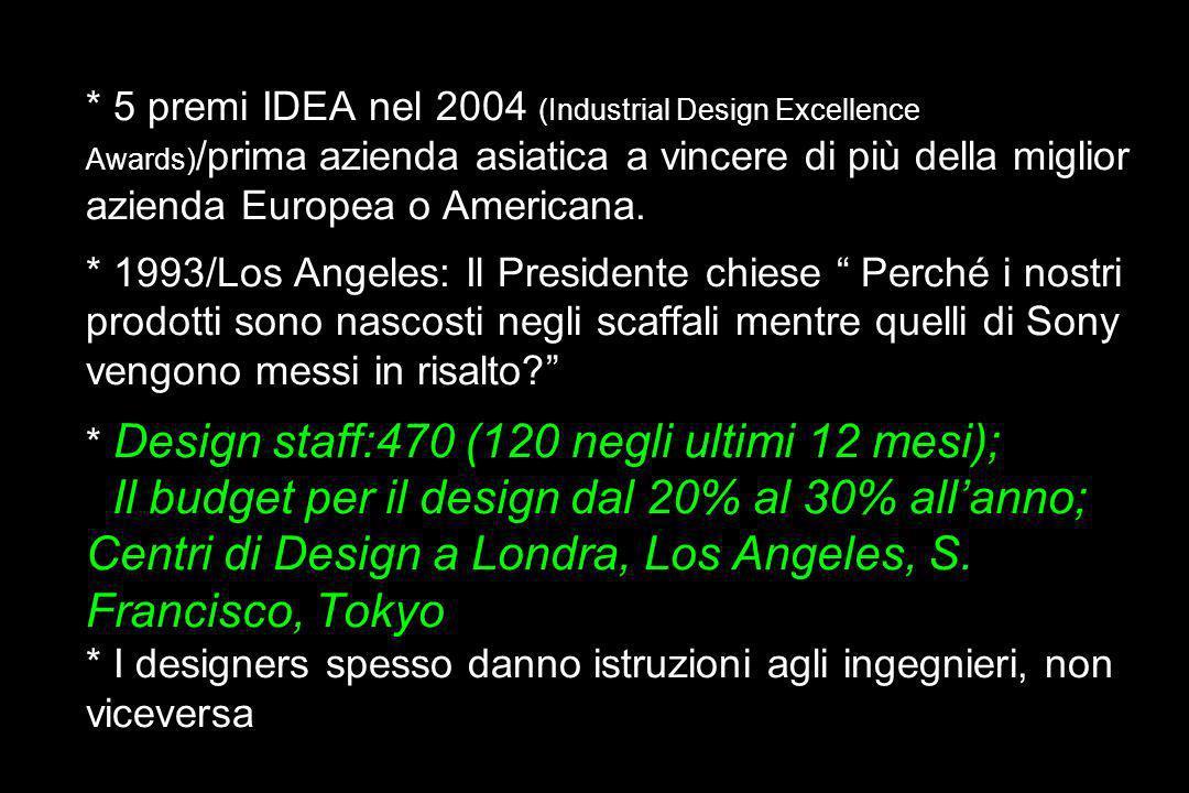 Il Design in Samsung * 5 premi IDEA nel 2004 (Industrial Design Excellence Awards) /prima azienda asiatica a vincere di più della miglior azienda Euro