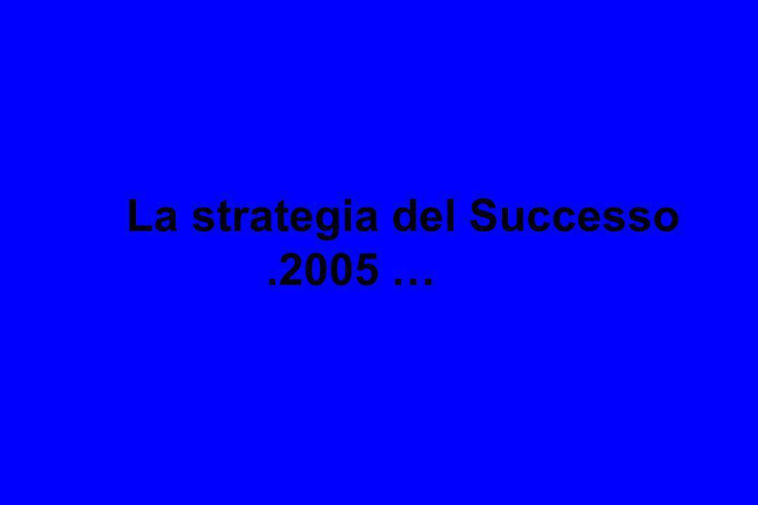 La strategia del Successo.2005 …