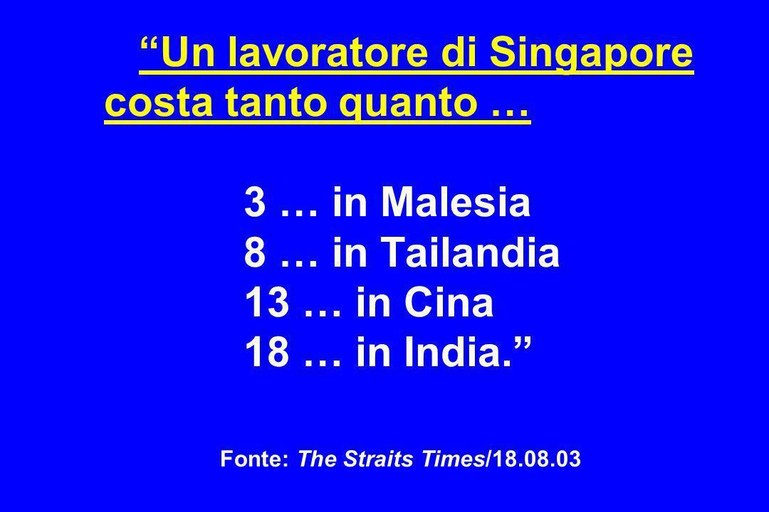 Un lavoratore di Singapore costa tanto quanto … 3 … in Malesia 8 … in Tailandia 13 … in Cina 18 … in India. Fonte: The Straits Times/18.08.03