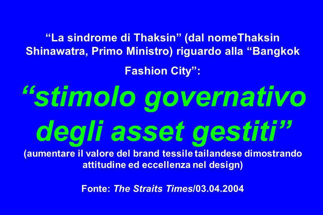 La sindrome di Thaksin (dal nomeThaksin Shinawatra, Primo Ministro) riguardo alla Bangkok Fashion City: stimolo governativo degli asset gestiti (aumen