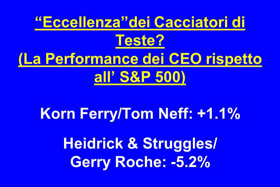Eccellenzadei Cacciatori di Teste? (La Performance dei CEO rispetto all S&P 500) Korn Ferry/Tom Neff: +1.1% Heidrick & Struggles/ Gerry Roche: -5.2%