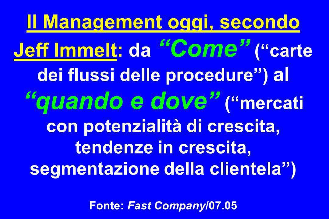 Il Management oggi, secondo Jeff Immelt: da Come (carte dei flussi delle procedure) al quando e dove (mercati con potenzialità di crescita, tendenze i