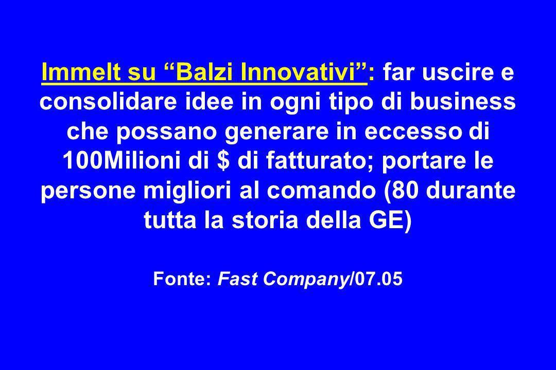 Immelt su Balzi Innovativi: far uscire e consolidare idee in ogni tipo di business che possano generare in eccesso di 100Milioni di $ di fatturato; po