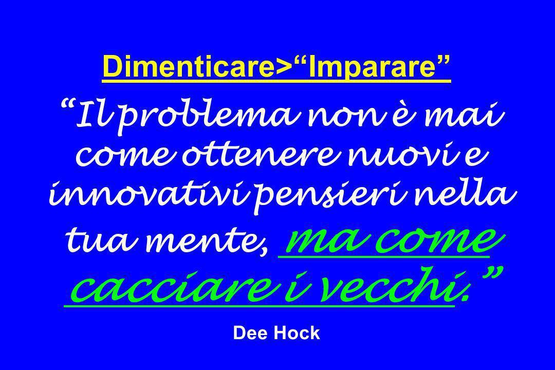 Dimenticare>Imparare Il problema non è mai come ottenere nuovi e innovativi pensieri nella tua mente, ma come cacciare i vecchi. Dee Hock
