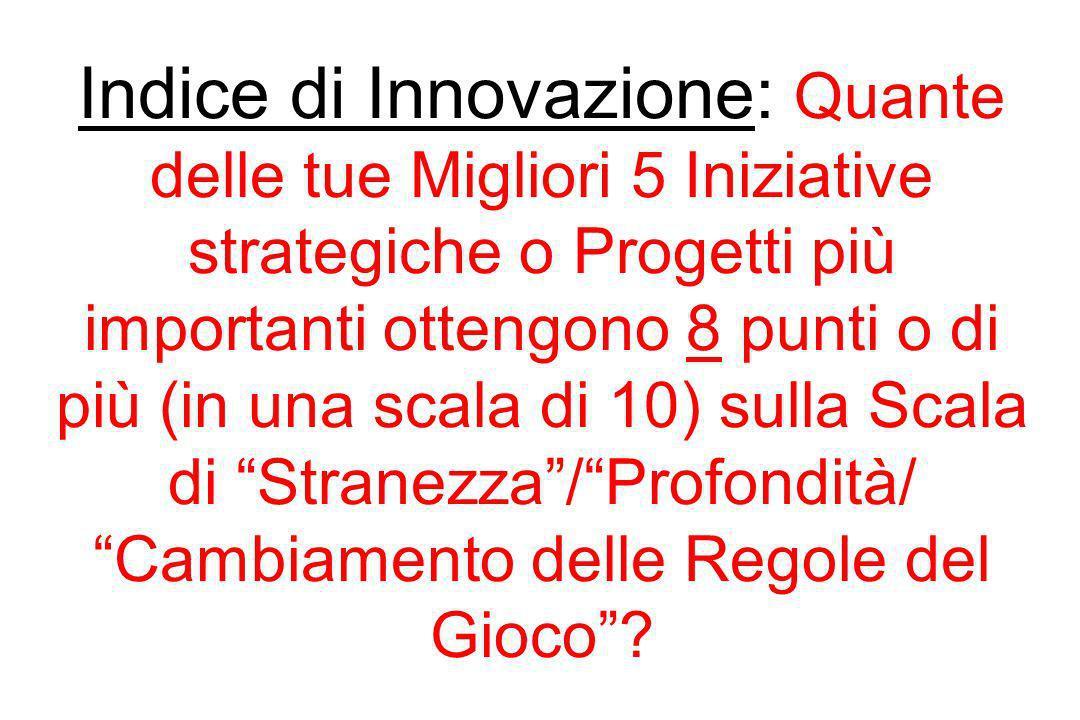 Indice di Innovazione: Quante delle tue Migliori 5 Iniziative strategiche o Progetti più importanti ottengono 8 punti o di più (in una scala di 10) su