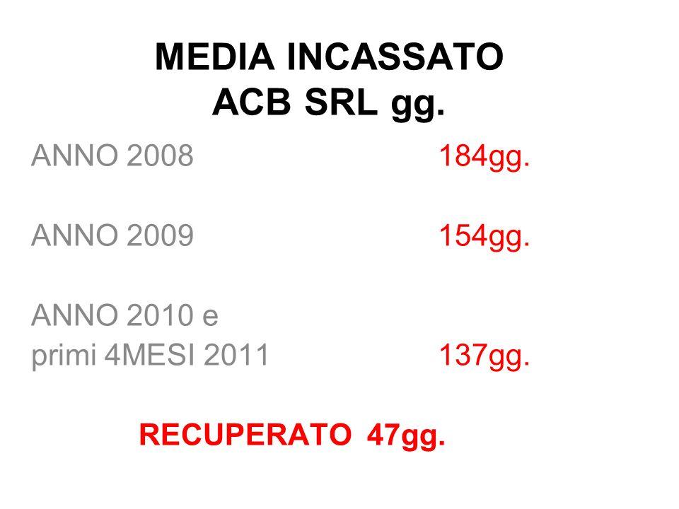 MEDIA INCASSATO ACB SRL gg. ANNO 2008184gg. ANNO 2009154gg. ANNO 2010 e primi 4MESI 2011 137gg. RECUPERATO 47gg.