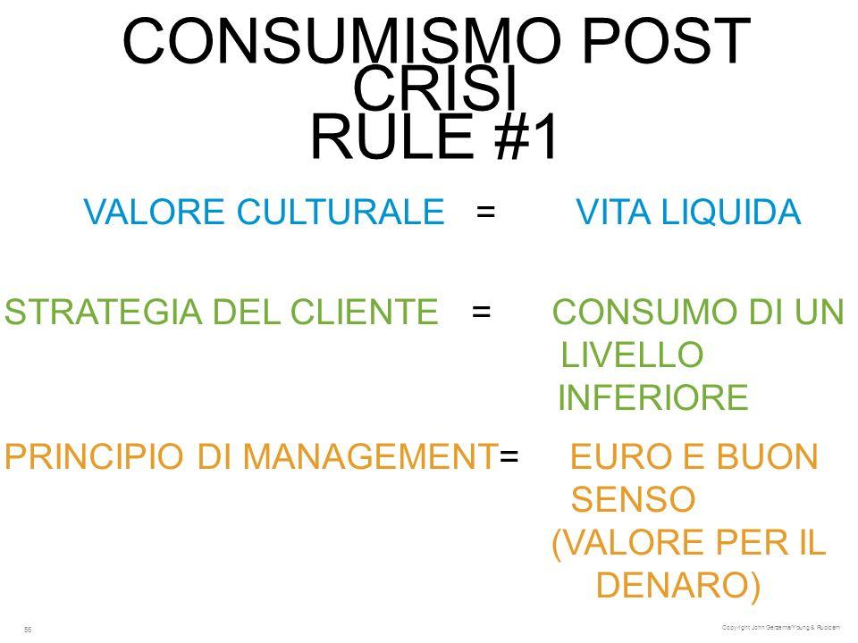 CONSUMISMO POST CRISI RULE #1 VALORE CULTURALE = VITA LIQUIDA Copyright John Gerzema/Young & Rubicam 56 STRATEGIA DEL CLIENTE = CONSUMO DI UN LIVELLO