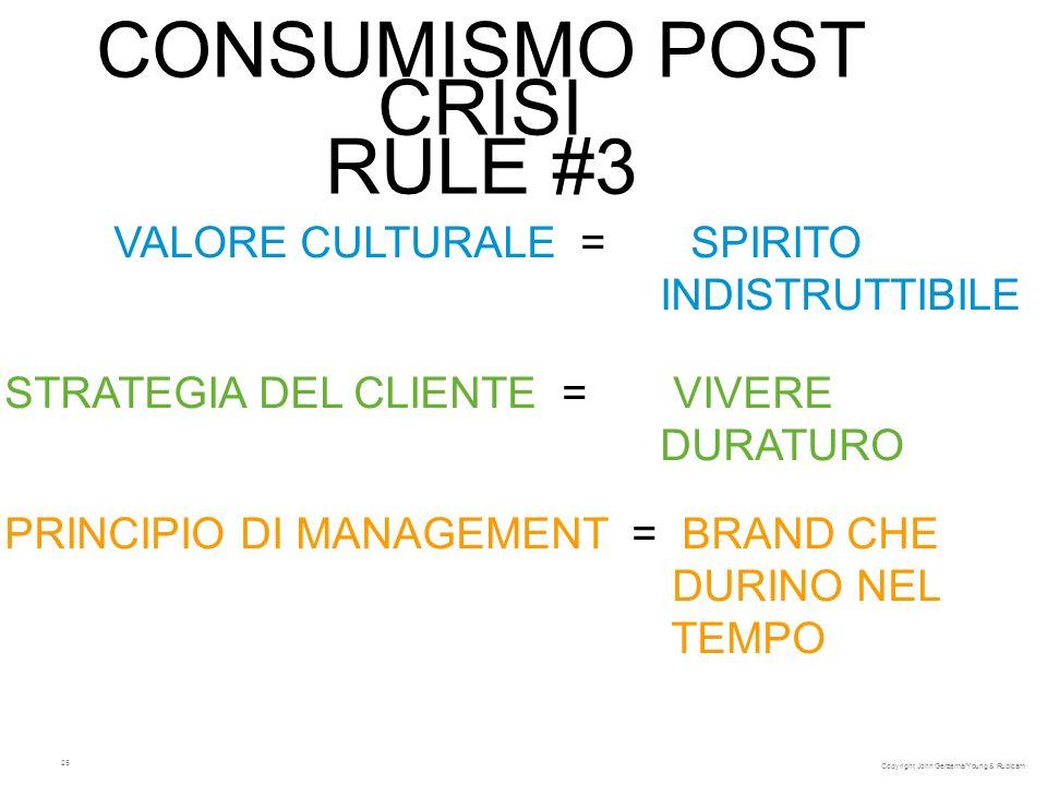 25 CONSUMISMO POST CRISI RULE #3 VALORE CULTURALE = SPIRITO INDISTRUTTIBILE STRATEGIA DEL CLIENTE = VIVERE DURATURO PRINCIPIO DI MANAGEMENT = BRAND CH