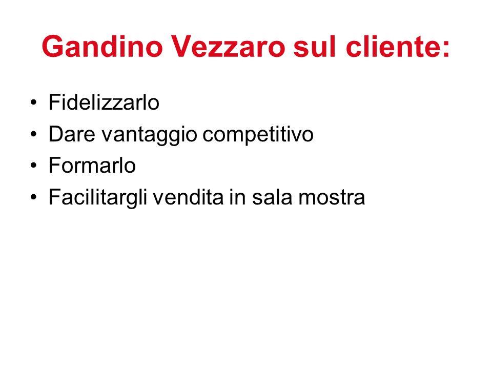 Gandino Vezzaro sul cliente: Fidelizzarlo Dare vantaggio competitivo Formarlo Facilitargli vendita in sala mostra