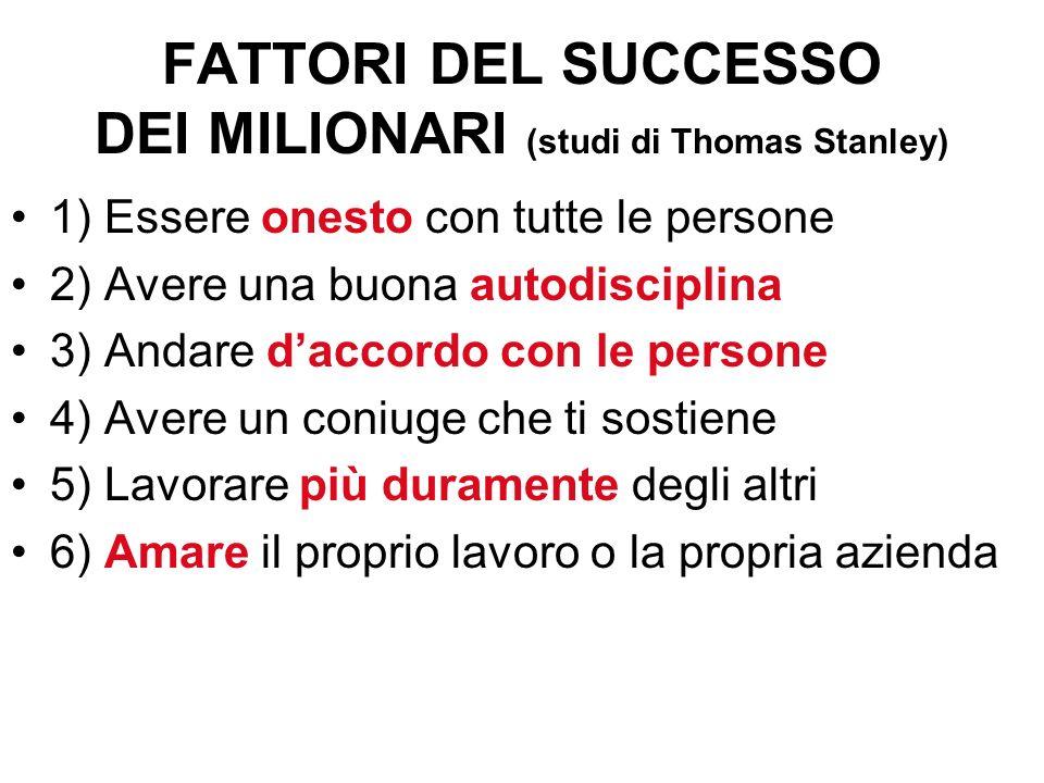 FATTORI DEL SUCCESSO DEI MILIONARI (studi di Thomas Stanley) 1) Essere onesto con tutte le persone 2) Avere una buona autodisciplina 3) Andare daccord