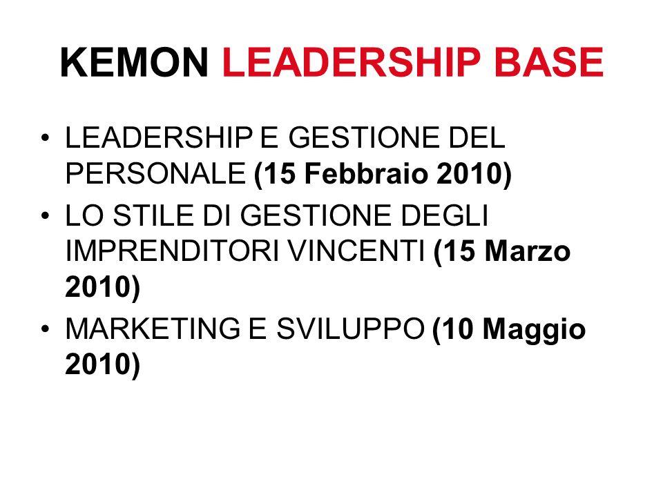KEMON LEADERSHIP BASE LEADERSHIP E GESTIONE DEL PERSONALE (15 Febbraio 2010) LO STILE DI GESTIONE DEGLI IMPRENDITORI VINCENTI (15 Marzo 2010) MARKETIN
