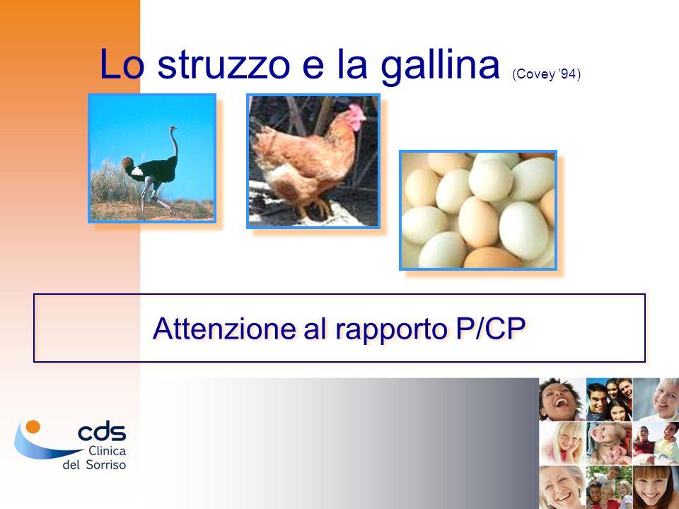 Lo struzzo e la gallina (Covey 94) Attenzione al rapporto P/CP