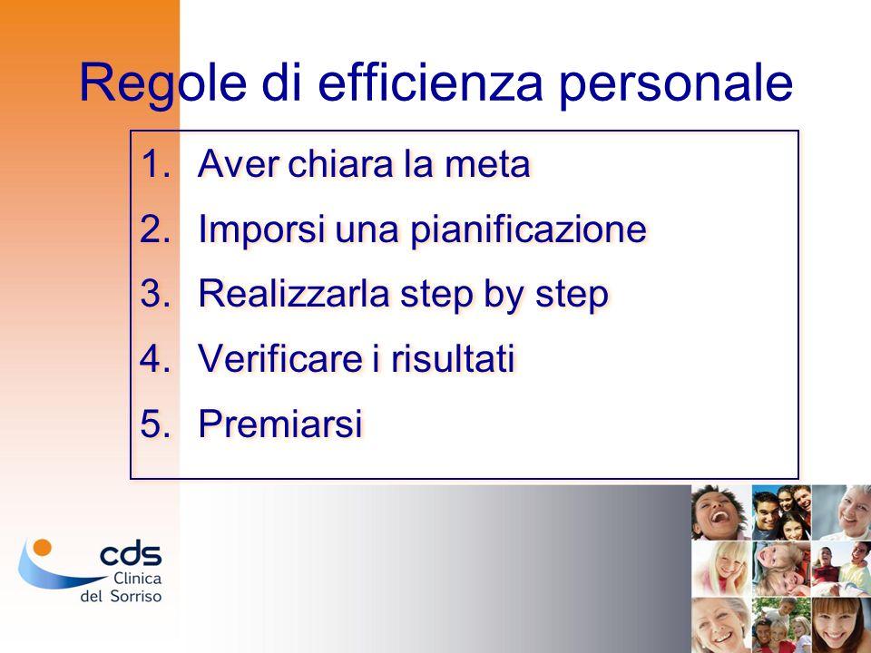 Regole di efficienza personale 1.Aver chiara la meta 2.Imporsi una pianificazione 3.Realizzarla step by step 4.Verificare i risultati 5.Premiarsi 1.Aver chiara la meta 2.Imporsi una pianificazione 3.Realizzarla step by step 4.Verificare i risultati 5.Premiarsi
