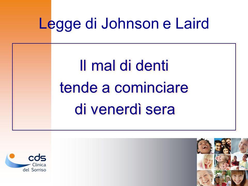 Legge di Johnson e Laird Il mal di denti tende a cominciare di venerdì sera Il mal di denti tende a cominciare di venerdì sera