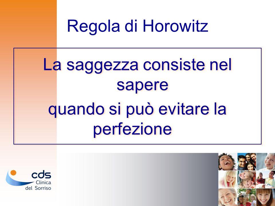Regola di Horowitz La saggezza consiste nel sapere quando si può evitare la perfezione La saggezza consiste nel sapere quando si può evitare la perfezione