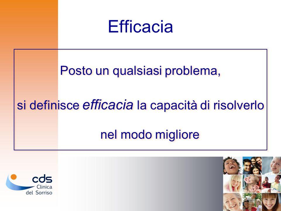 Efficacia Posto un qualsiasi problema, si definisce efficacia la capacità di risolverlo nel modo migliore Posto un qualsiasi problema, si definisce efficacia la capacità di risolverlo nel modo migliore