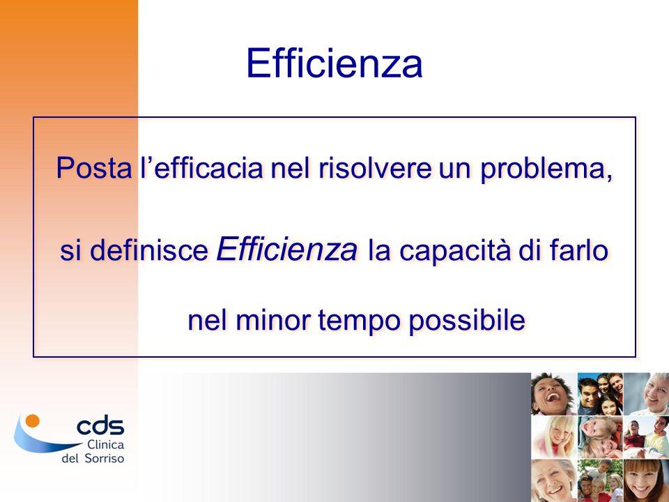 Efficienza Posta lefficacia nel risolvere un problema, si definisce Efficienza la capacità di farlo nel minor tempo possibile Posta lefficacia nel risolvere un problema, si definisce Efficienza la capacità di farlo nel minor tempo possibile