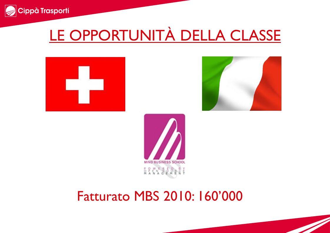 Fatturato MBS 2010: 160000 LE OPPORTUNITÀ DELLA CLASSE