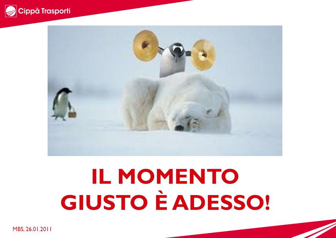 MBS, 26.01.2011 IL MOMENTO GIUSTO È ADESSO!