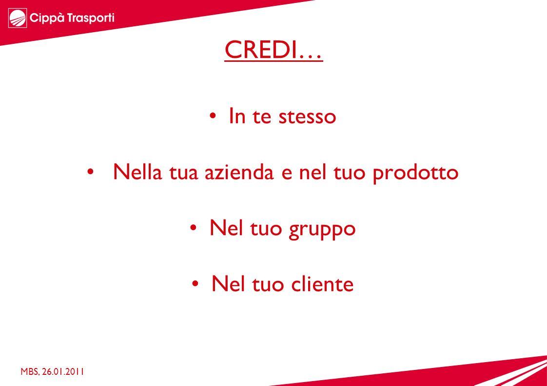 CREDI… In te stesso Nella tua azienda e nel tuo prodotto Nel tuo gruppo Nel tuo cliente MBS, 26.01.2011