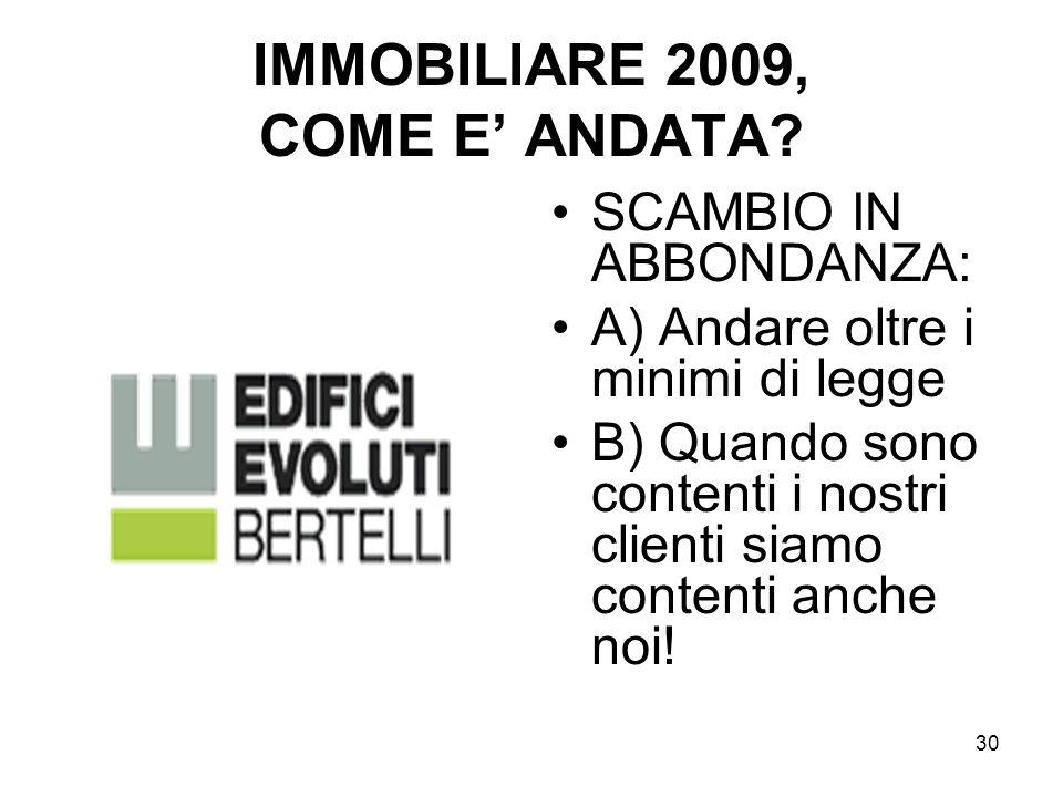 30 IMMOBILIARE 2009, COME E ANDATA.