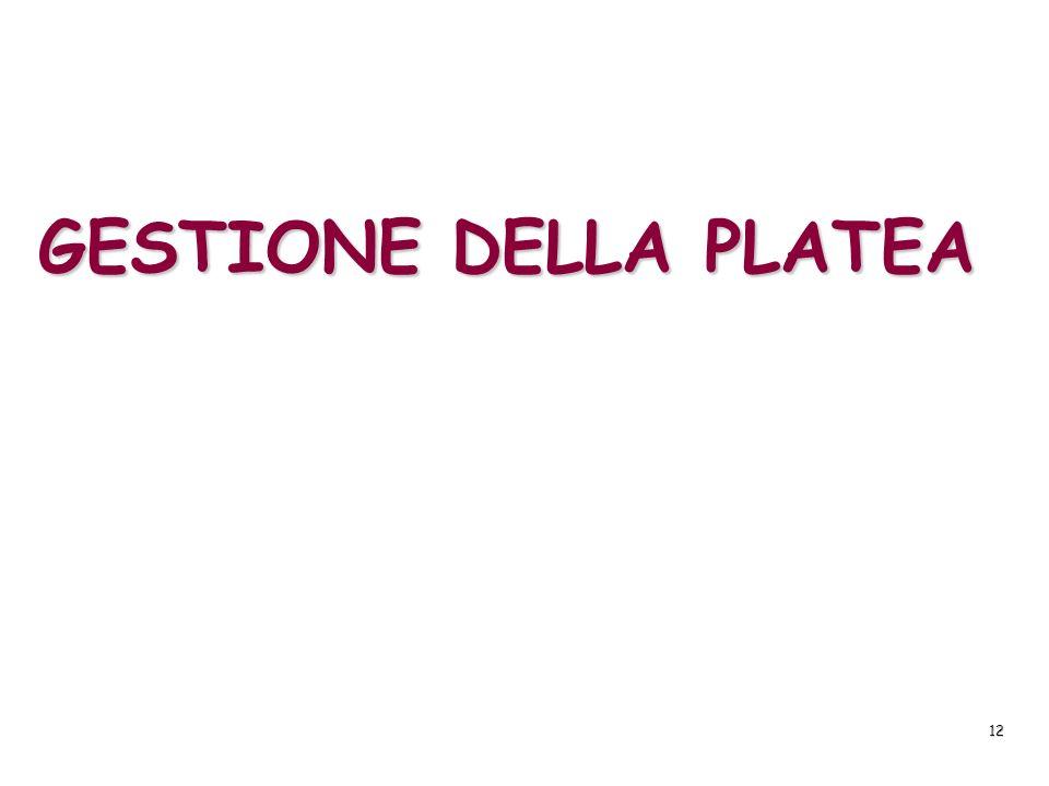 12 GESTIONE DELLA PLATEA