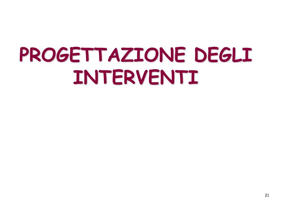 21 PROGETTAZIONE DEGLI INTERVENTI