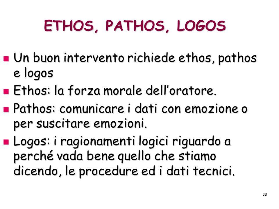 38 ETHOS, PATHOS, LOGOS Un buon intervento richiede ethos, pathos e logos Un buon intervento richiede ethos, pathos e logos Ethos: la forza morale del