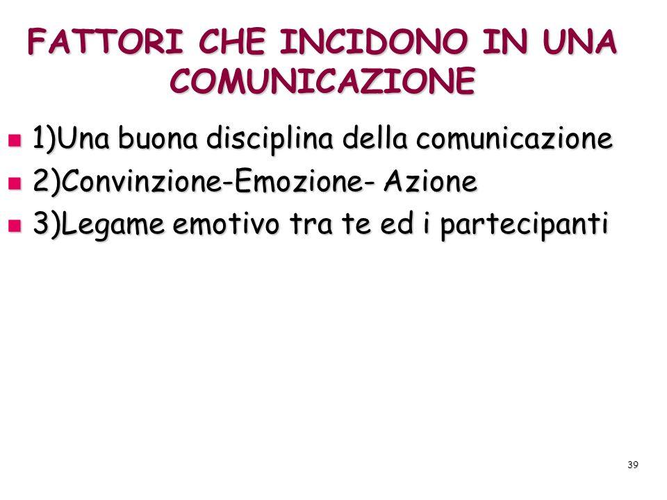 39 FATTORI CHE INCIDONO IN UNA COMUNICAZIONE 1)Una buona disciplina della comunicazione 1)Una buona disciplina della comunicazione 2)Convinzione-Emozi