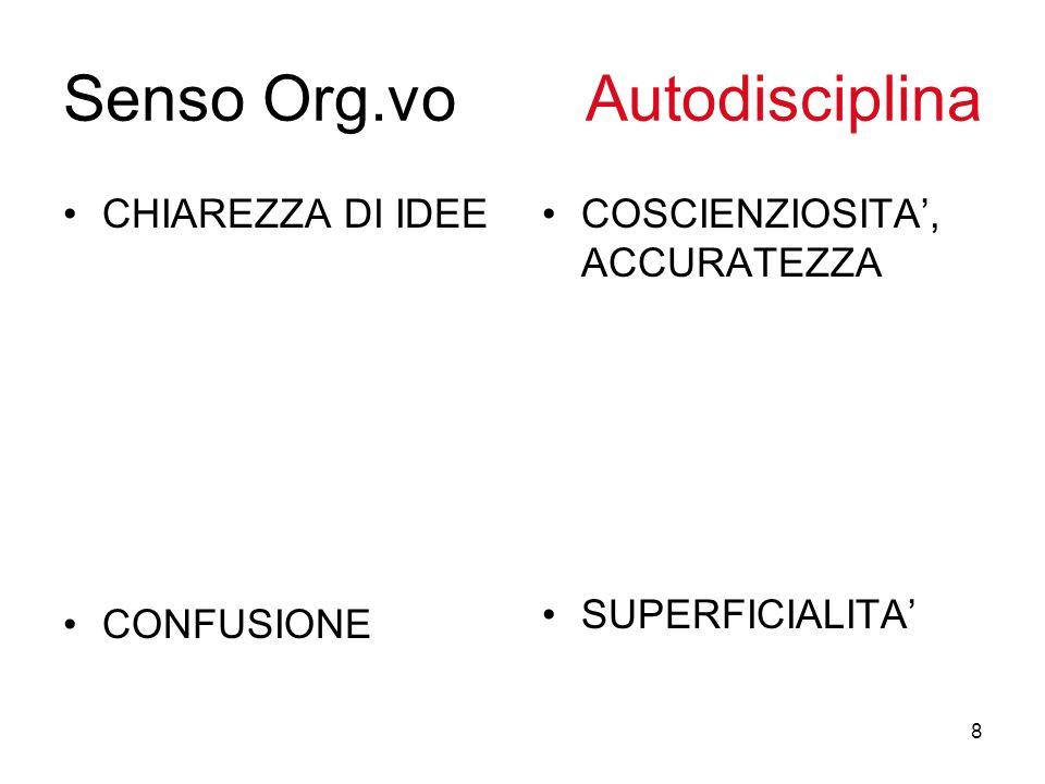 8 Senso Org.voAutodisciplina CHIAREZZA DI IDEE CONFUSIONE COSCIENZIOSITA, ACCURATEZZA SUPERFICIALITA