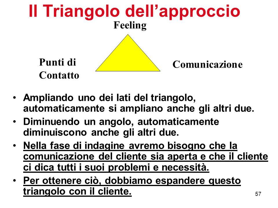 57 Il Triangolo dellapproccio Ampliando uno dei lati del triangolo, automaticamente si ampliano anche gli altri due.