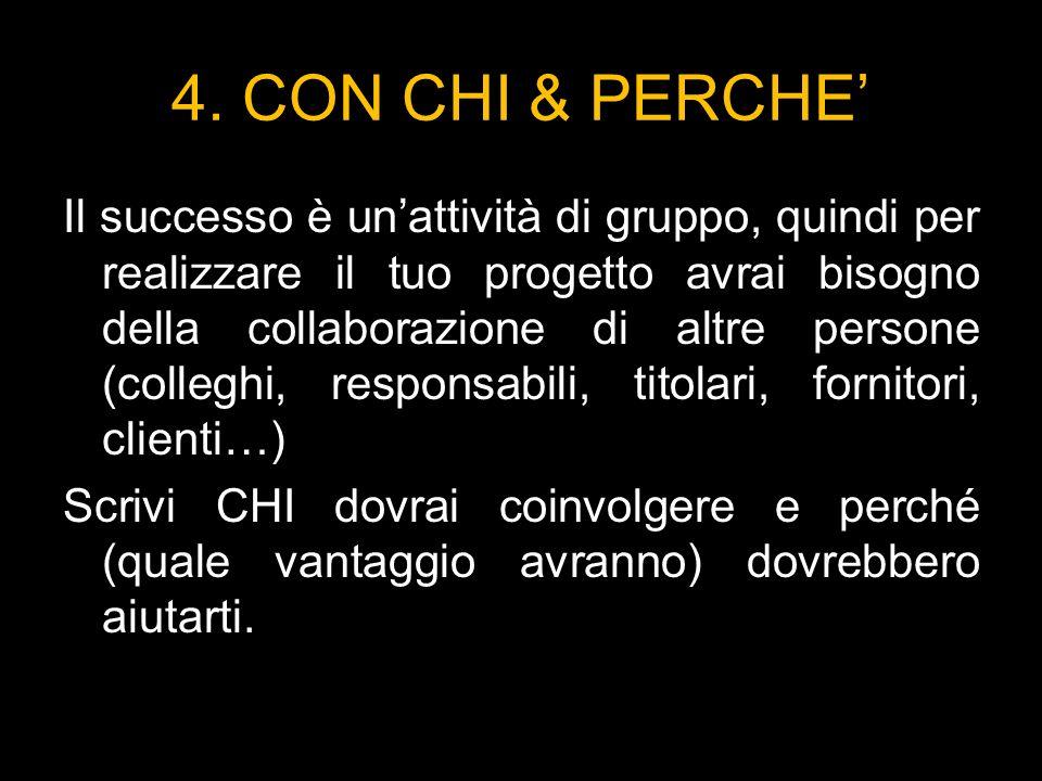 4. CON CHI & PERCHE Il successo è unattività di gruppo, quindi per realizzare il tuo progetto avrai bisogno della collaborazione di altre persone (col