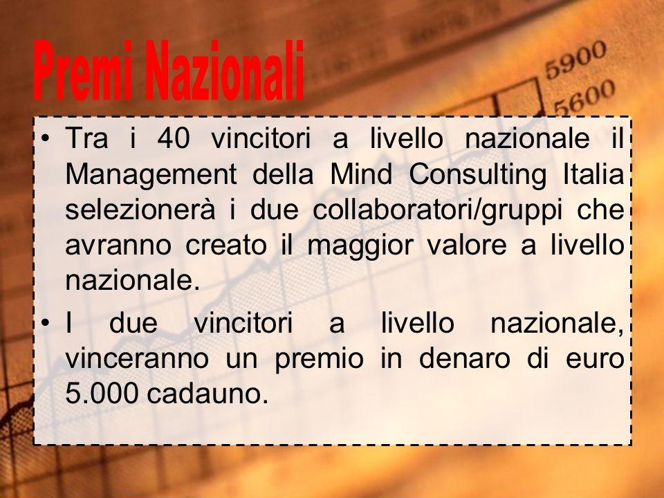 Tra i 40 vincitori a livello nazionale il Management della Mind Consulting Italia selezionerà i due collaboratori/gruppi che avranno creato il maggior valore a livello nazionale.