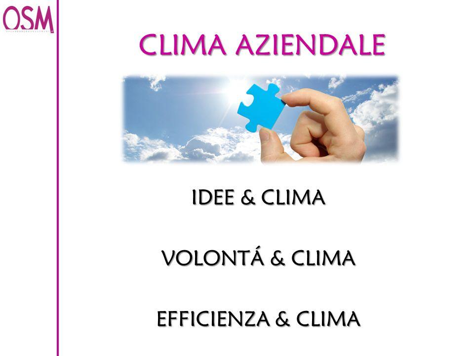 CLIMA AZIENDALE IDEE & CLIMA VOLONTÁ & CLIMA EFFICIENZA & CLIMA