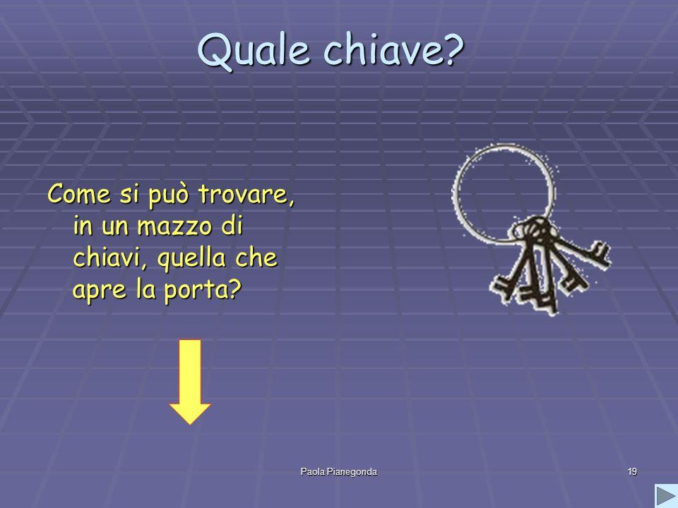 Paola Pianegonda19 Quale chiave? Come si può trovare, in un mazzo di chiavi, quella che apre la porta?
