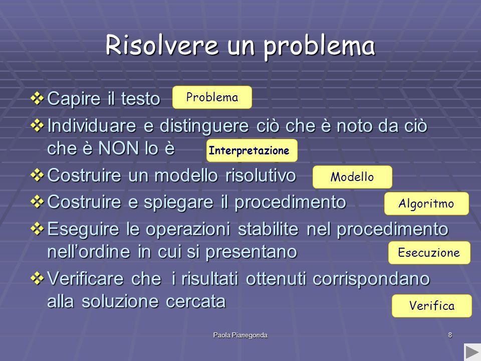 Paola Pianegonda9 Algoritmo Un algoritmo è una che porta alla soluzione di tutti i problemi dello stesso tipo.