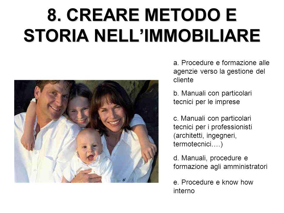 8.CREARE METODO E STORIA NELLIMMOBILIARE a.