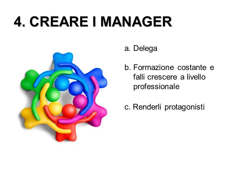 4.CREARE I MANAGER a. Delega c. Renderli protagonisti b.
