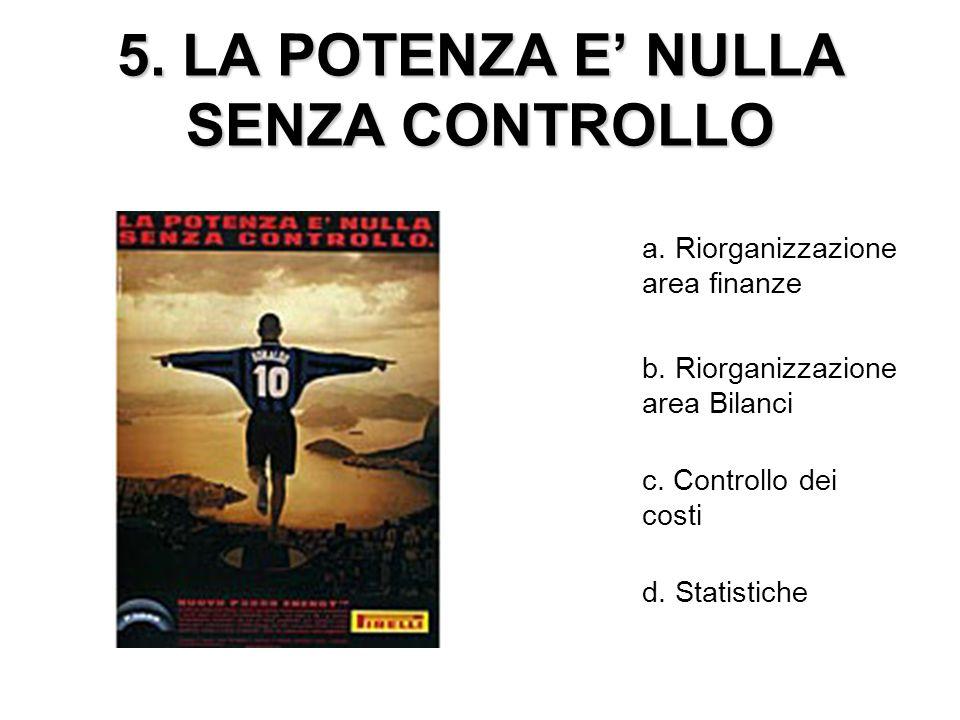5.LA POTENZA E NULLA SENZA CONTROLLO a. Riorganizzazione area finanze b.