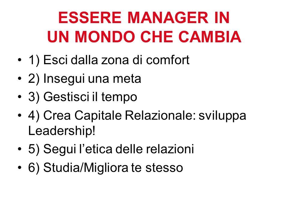 ESSERE MANAGER IN UN MONDO CHE CAMBIA 1) Esci dalla zona di comfort 2) Insegui una meta 3) Gestisci il tempo 4) Crea Capitale Relazionale: sviluppa Leadership.