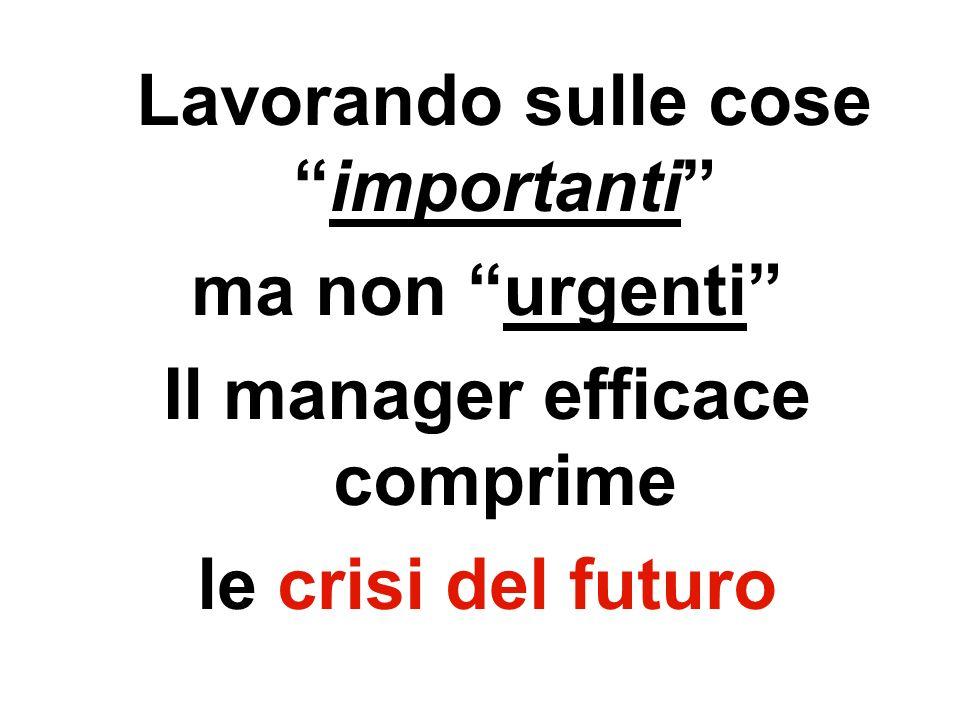 Lavorando sulle coseimportanti ma non urgenti Il manager efficace comprime le crisi del futuro