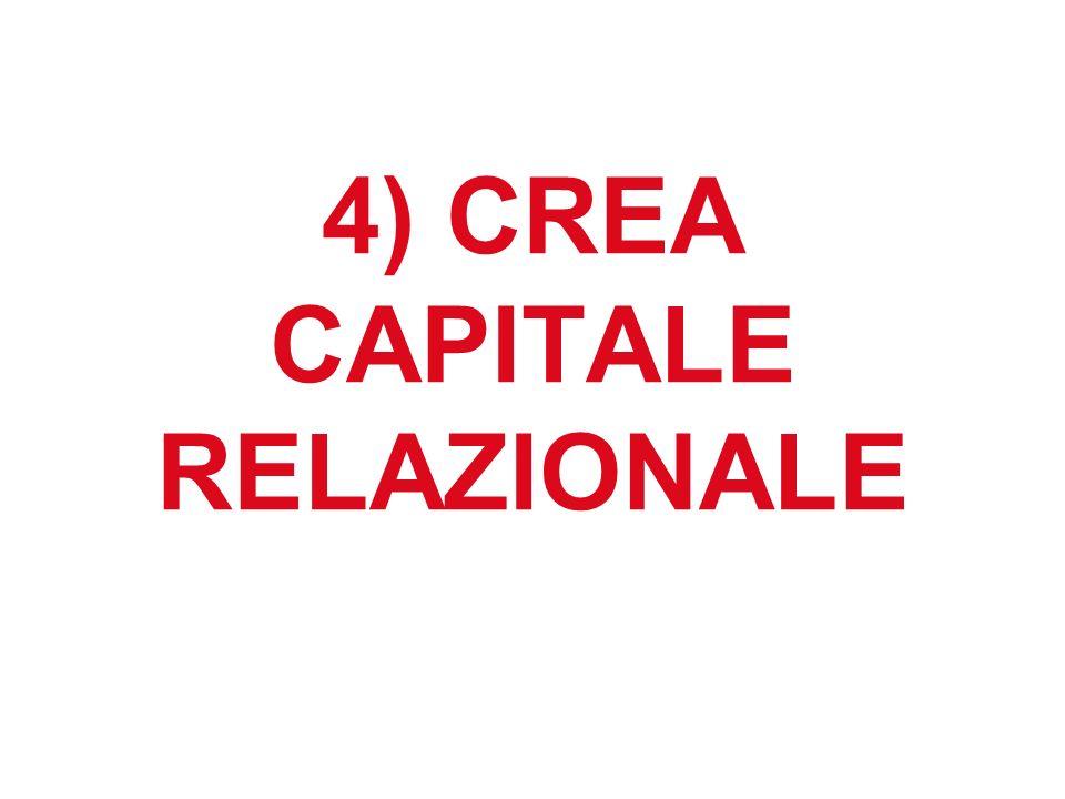4) CREA CAPITALE RELAZIONALE