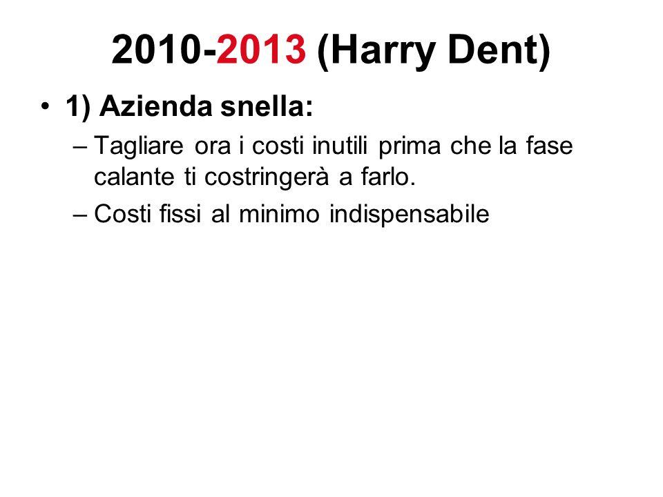2010-2013 (Harry Dent) 1) Azienda snella: –Tagliare ora i costi inutili prima che la fase calante ti costringerà a farlo. –Costi fissi al minimo indis