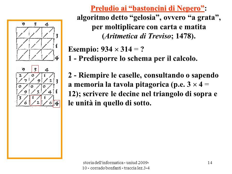 storia dell'informatica - uniud 2009- 10 - corrado bonfanti - traccia lez.3-4 14 Preludio ai bastoncini di Nepero Preludio ai bastoncini di Nepero: al