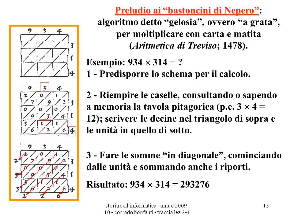 storia dell'informatica - uniud 2009- 10 - corrado bonfanti - traccia lez.3-4 15 Preludio ai bastoncini di Nepero Preludio ai bastoncini di Nepero: al